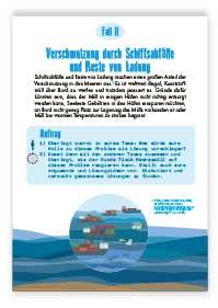 Verschmutzung durch Schiffsabfälle und Reste von Ladung